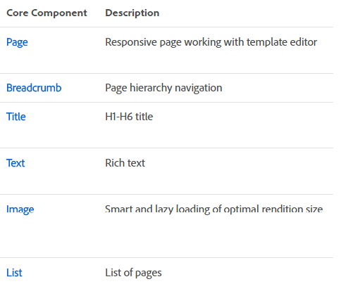 Adobe-Experience-manager-6.3_Core-Compenents