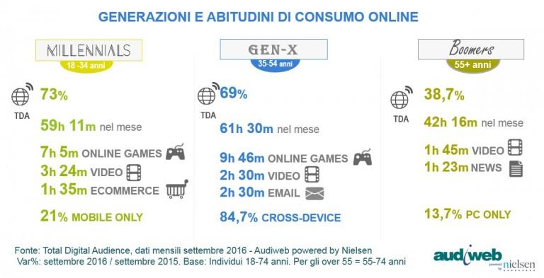 internet_generazioni-768x393